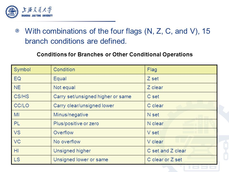 With combinations of the four flags (N, Z, C, and V), 15 branch conditions are defined.