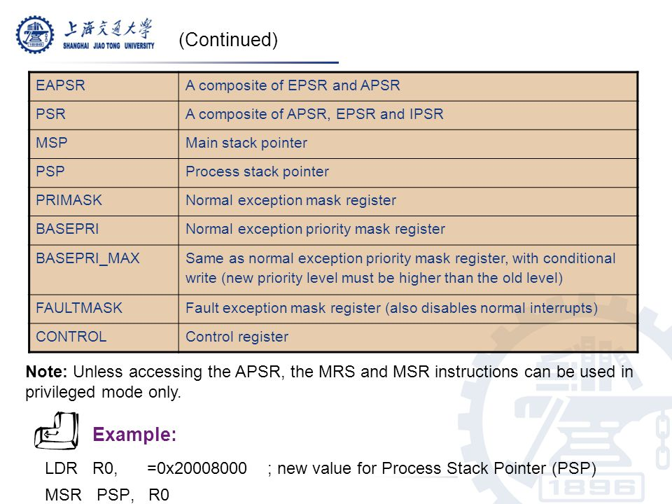 (Continued) EAPSR. A composite of EPSR and APSR. PSR. A composite of APSR, EPSR and IPSR. MSP. Main stack pointer.