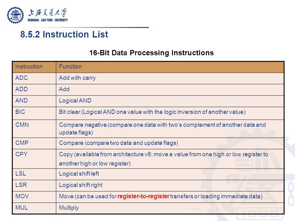 8.5.2 Instruction List 16-Bit Data Processing Instructions Instruction