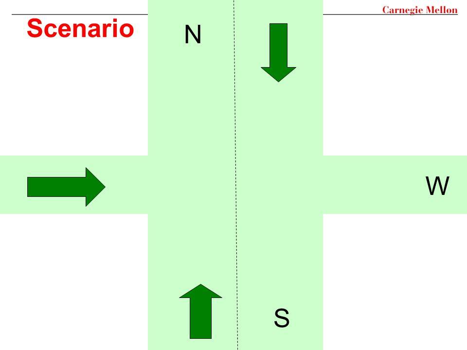 Scenario N W S