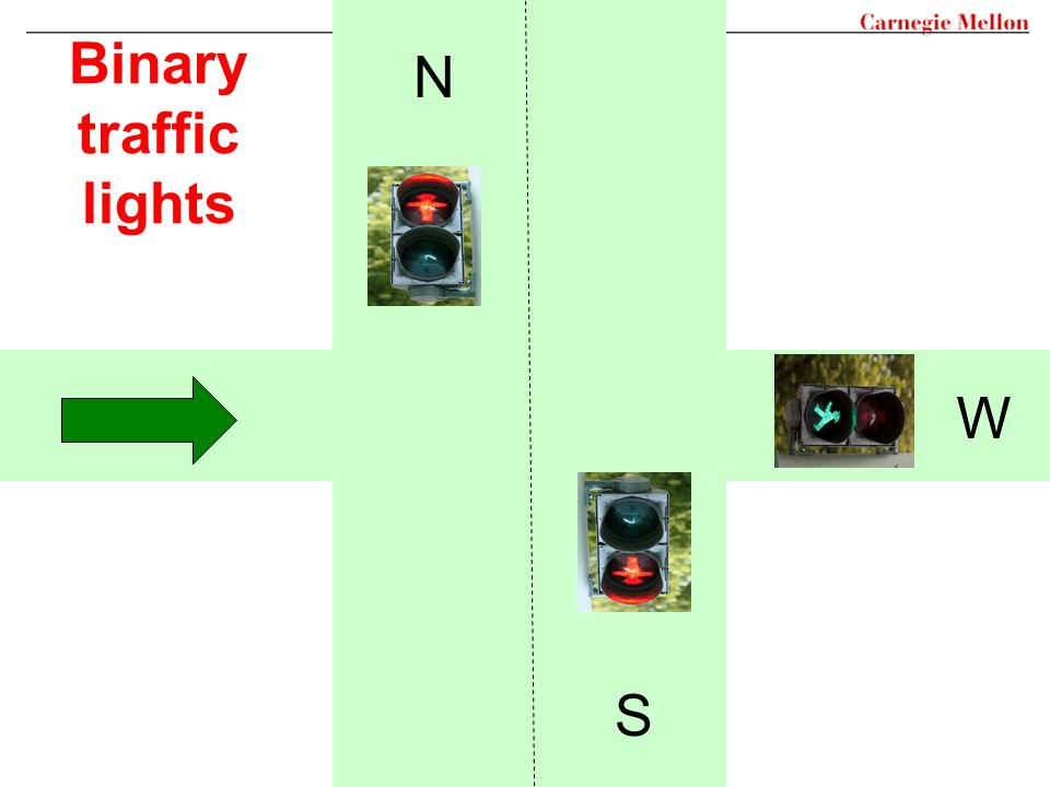 Binary traffic lights N W S