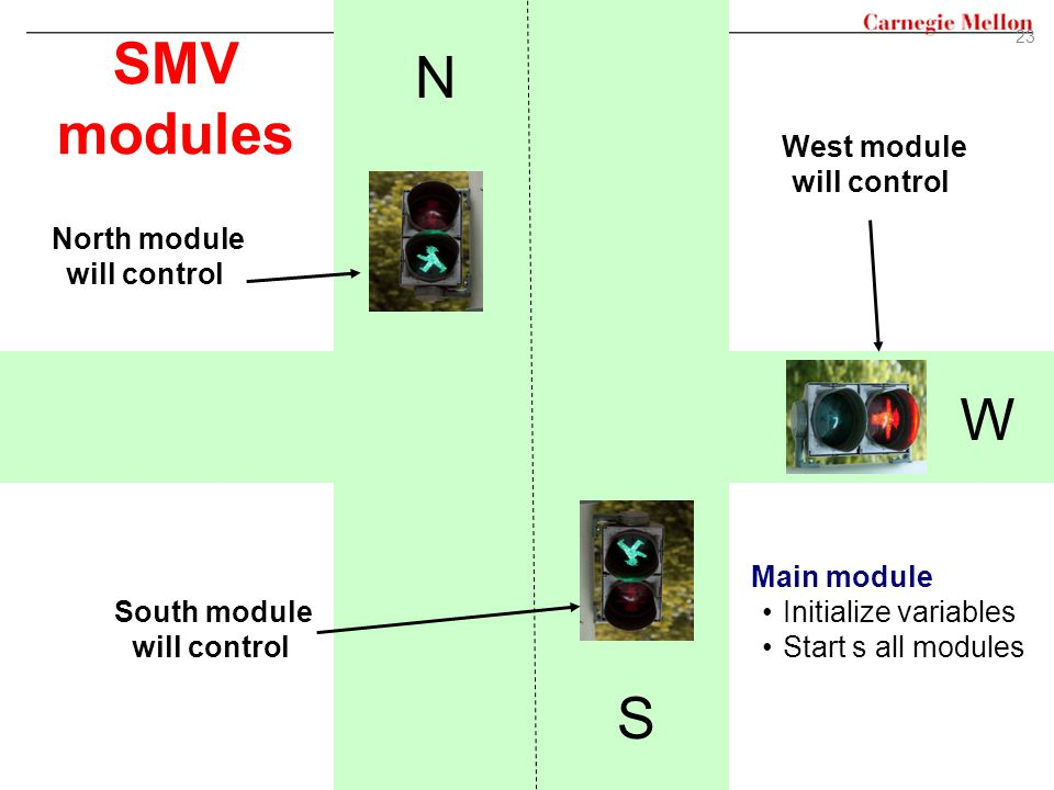 SMV modules N W S West module will control North module will control