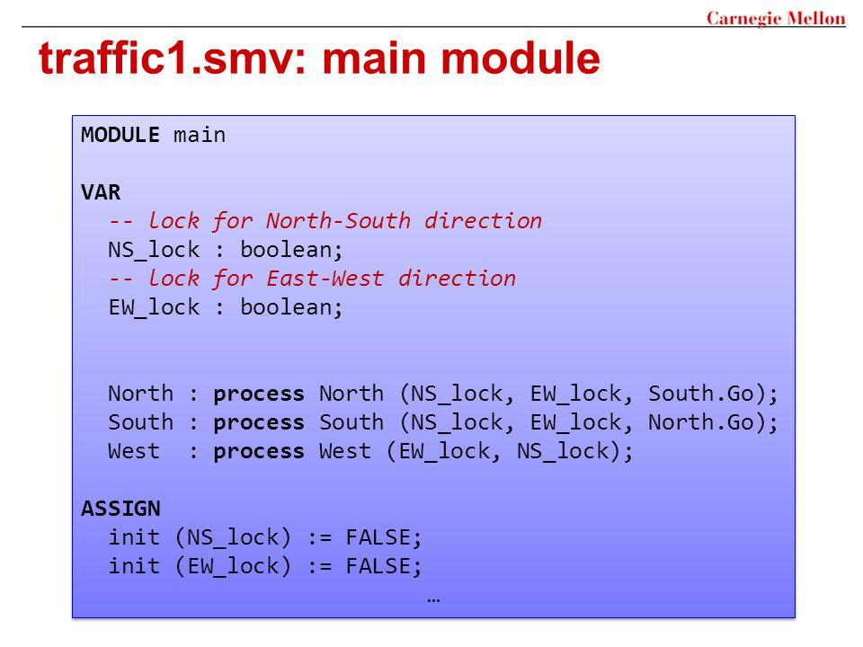 traffic1.smv: main module