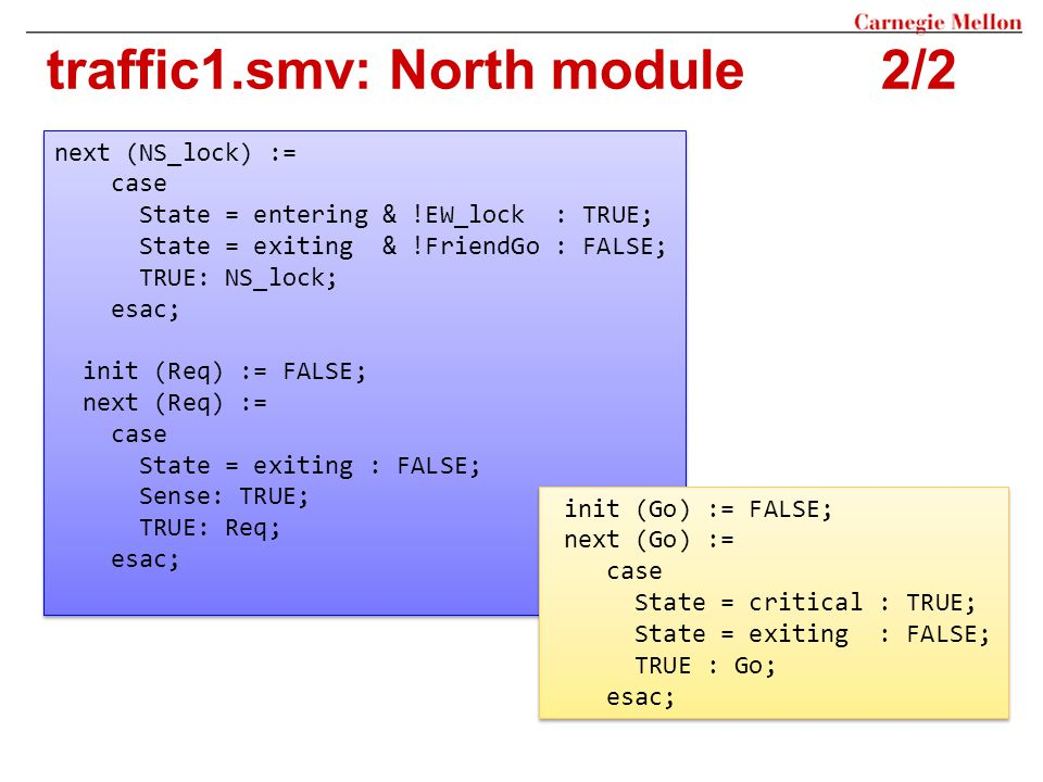 traffic1.smv: North module 2/2