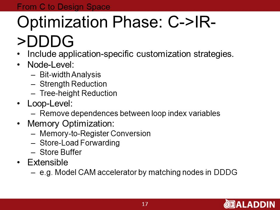 From C to Design Space Optimization Phase: C->IR->DDDG