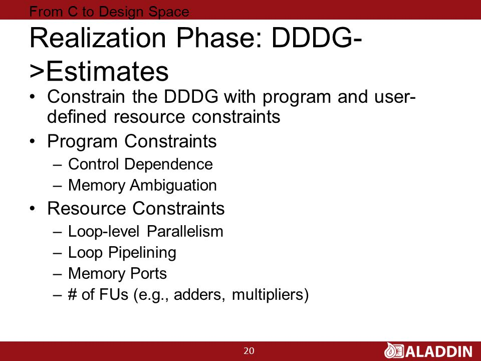 From C to Design Space Realization Phase: DDDG->Estimates