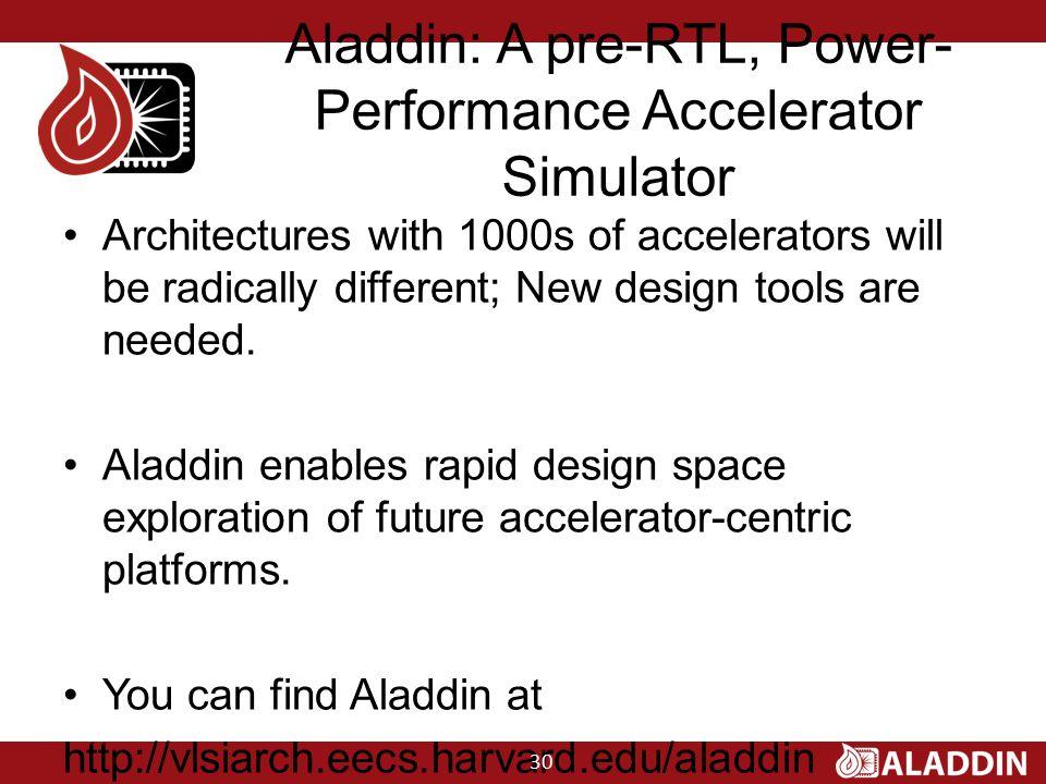 Aladdin: A pre-RTL, Power-Performance Accelerator Simulator