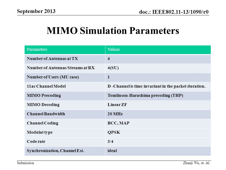 MIMO Simulation Parameters