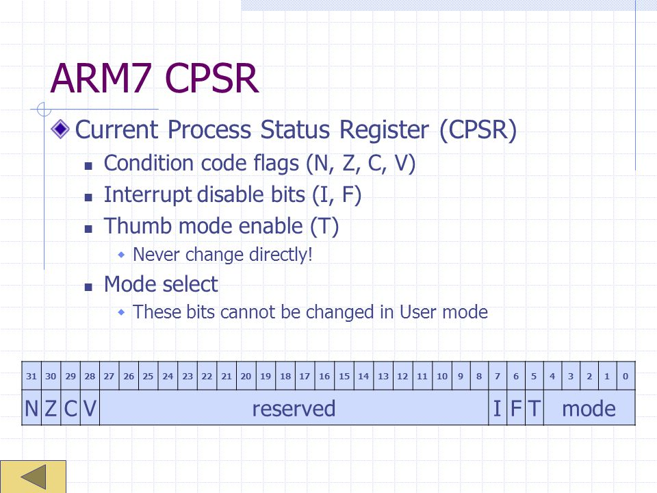 ARM7 CPSR Current Process Status Register (CPSR)
