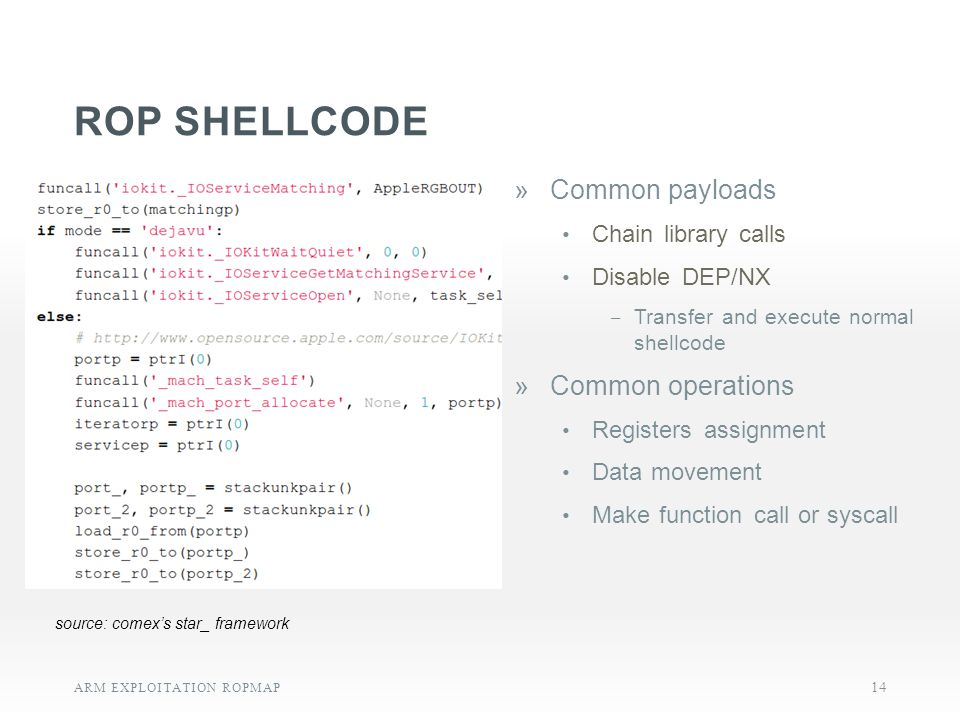 ROP SHELLCODE Common payloads Common operations Chain library calls