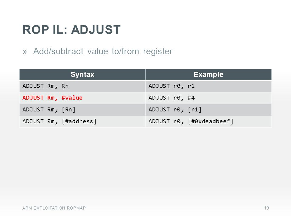ROP IL: ADJUST Add/subtract value to/from register Syntax Example