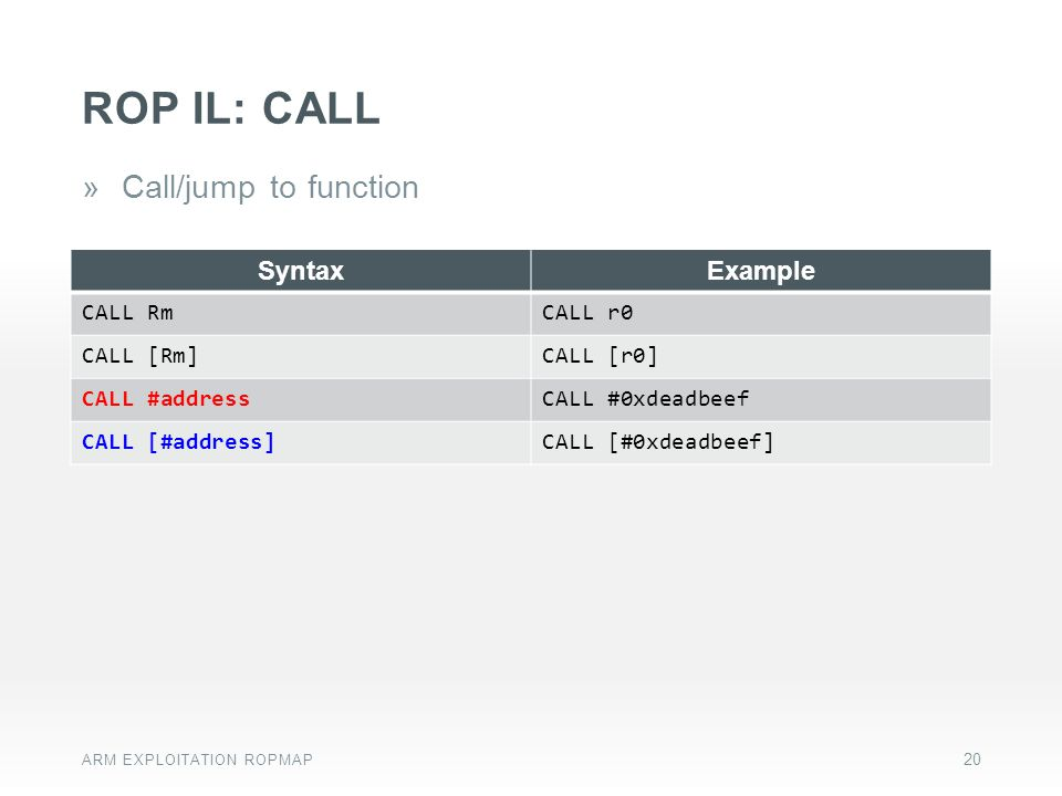 ROP IL: CALL Call/jump to function Syntax Example CALL Rm CALL r0