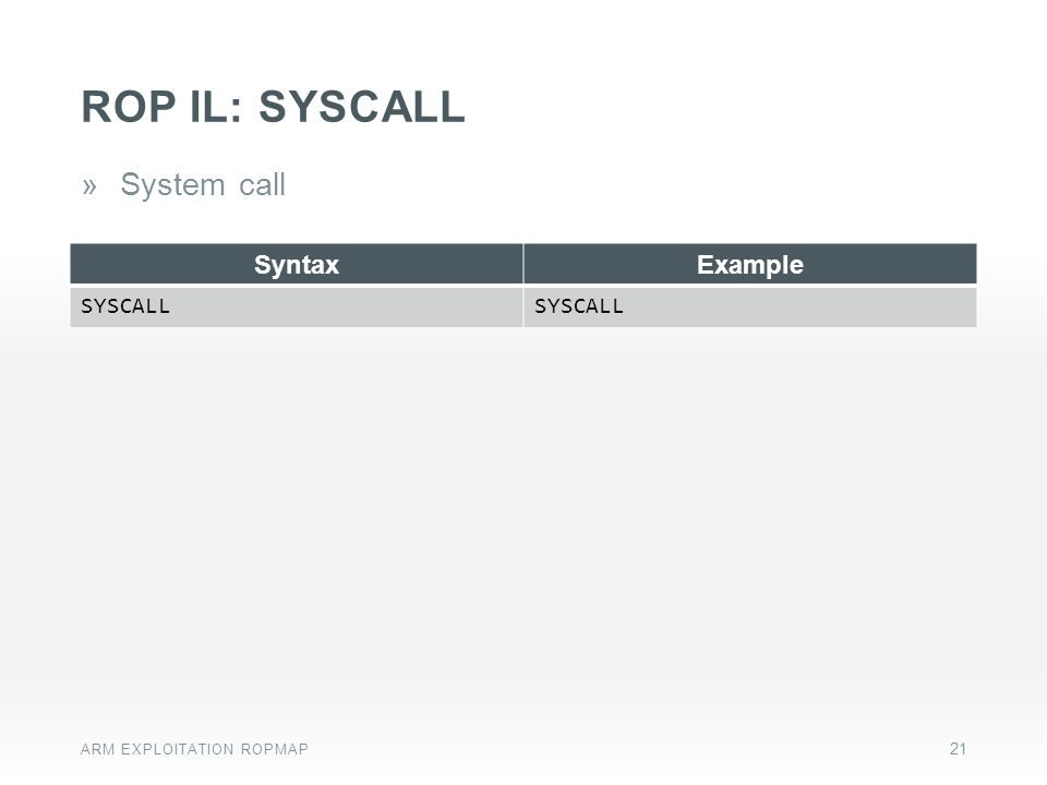ROP IL: SYSCALl System call Syntax Example SYSCALL