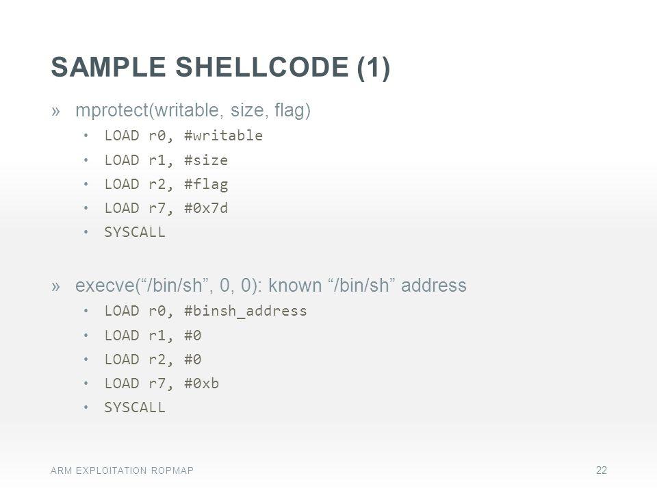 Sample shellCode (1) mprotect(writable, size, flag)