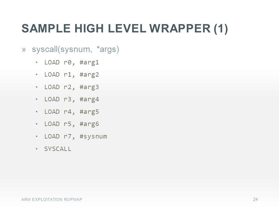 sample HIGH level wrapper (1)