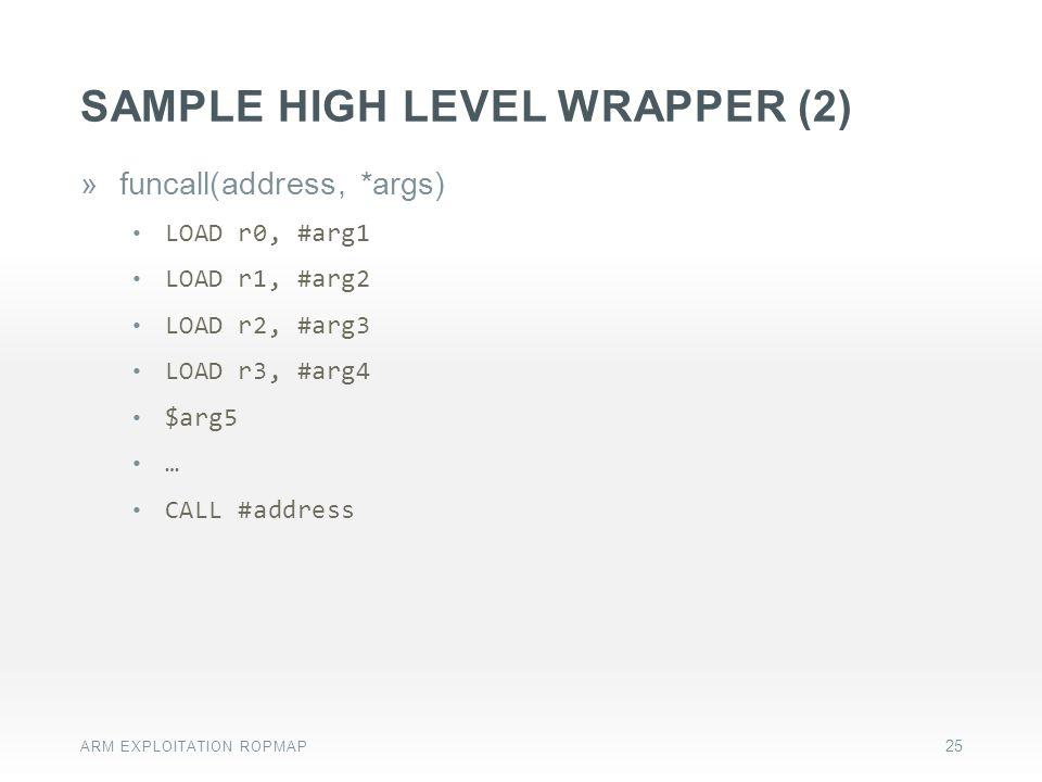 Sample HIGH level wrapper (2)