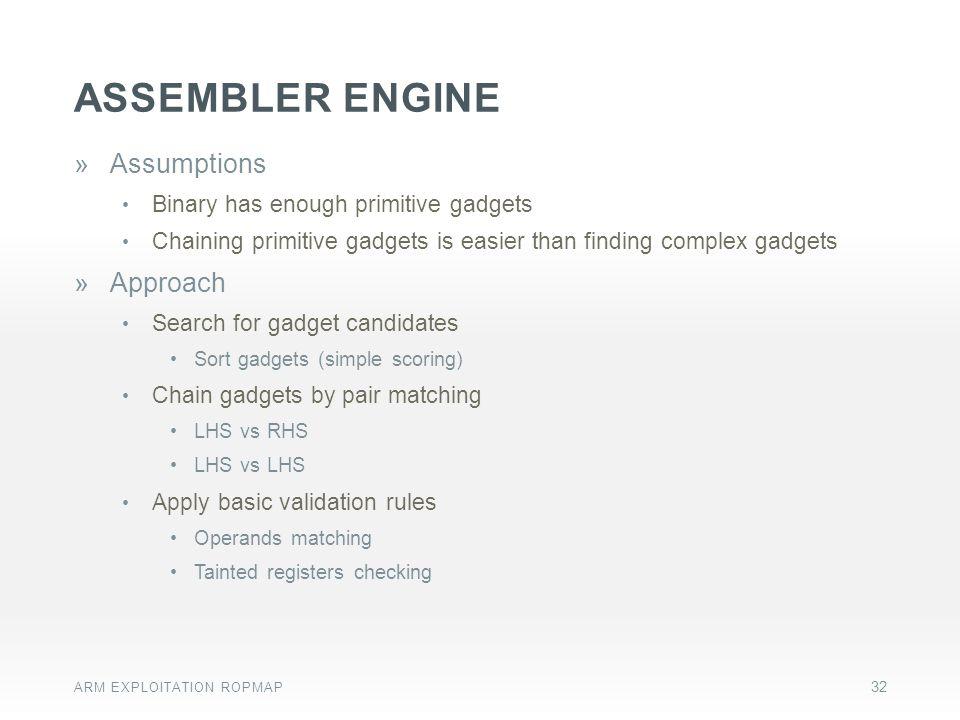 ASSEMBLER ENGINE Assumptions Approach