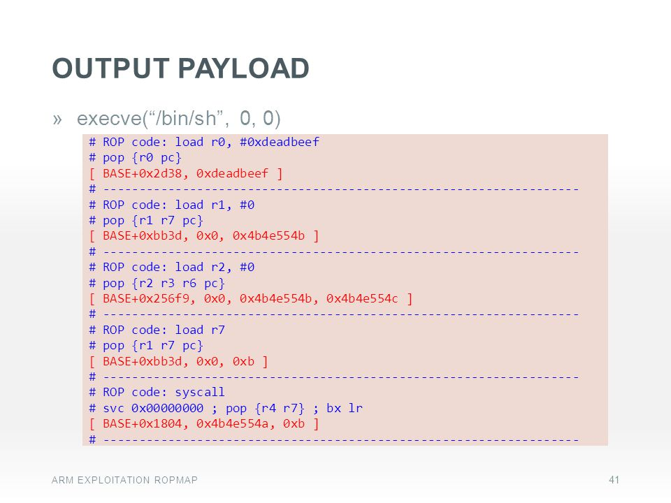 OUTPUT payload execve( /bin/sh , 0, 0)