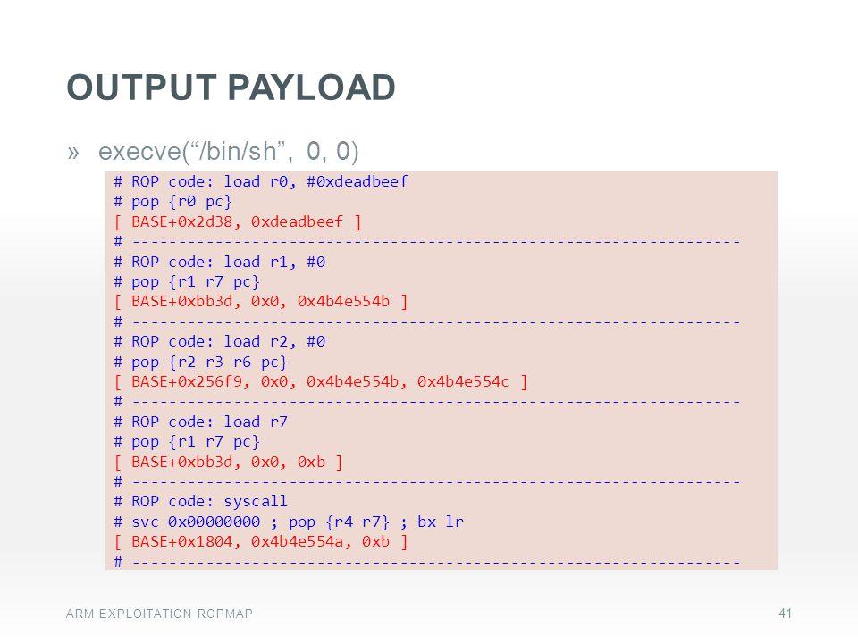OUTPUT payload execve( /bin/sh , 0, 0)