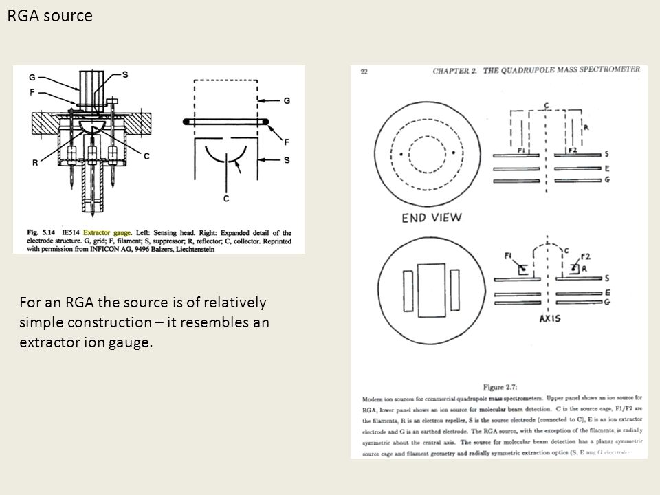 RGA source For an RGA the source is of relatively simple construction – it resembles an extractor ion gauge.