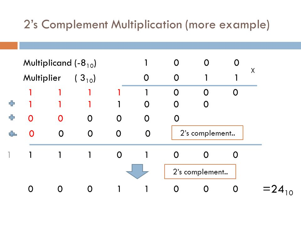 2's Complement Multiplication (more example)