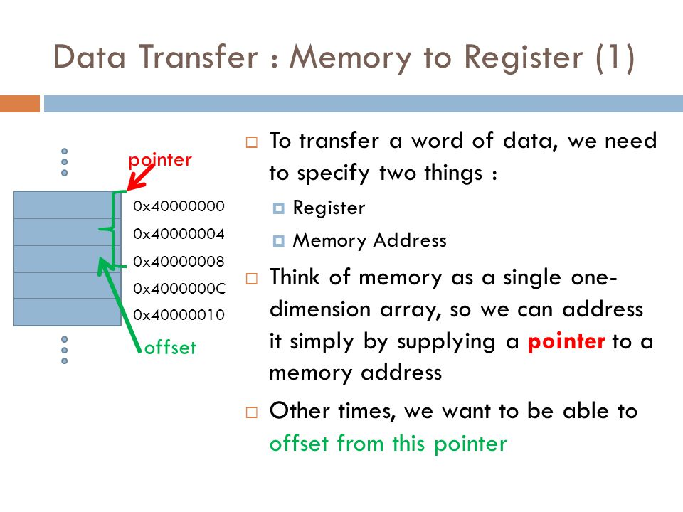Data Transfer : Memory to Register (1)