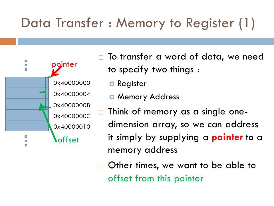 Data Transfer : Memory to Register (1)