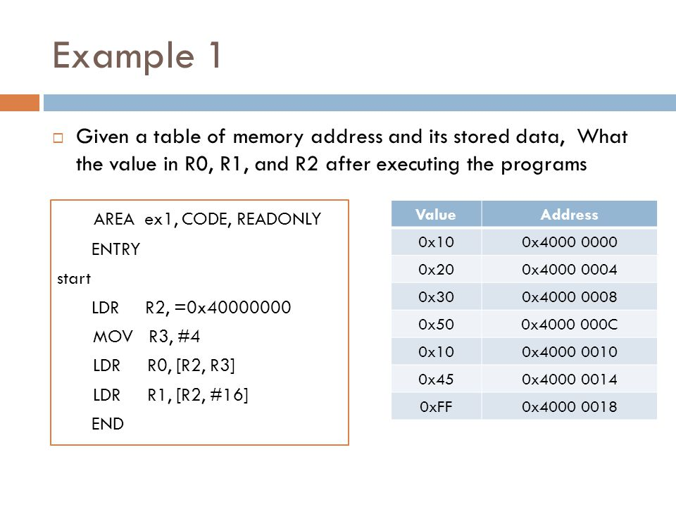 Example 1 Given a table of memory address and its stored data, What the value in R0, R1, and R2 after executing the programs.