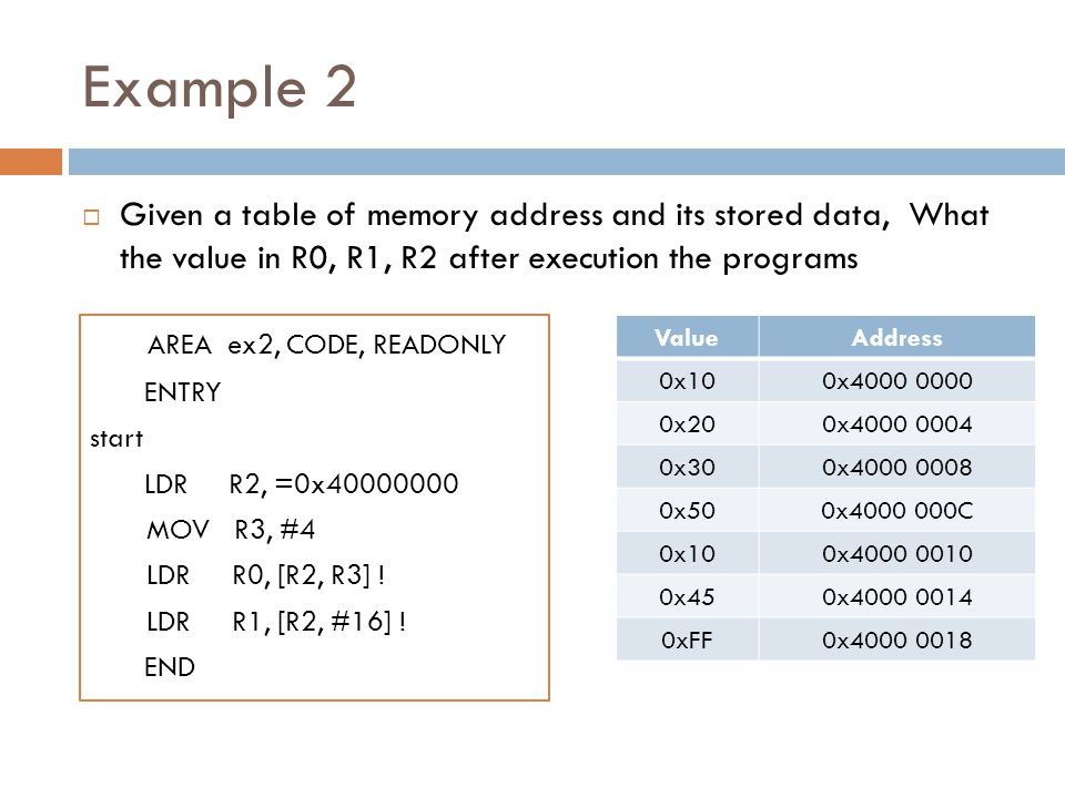 Example 2 Given a table of memory address and its stored data, What the value in R0, R1, R2 after execution the programs.