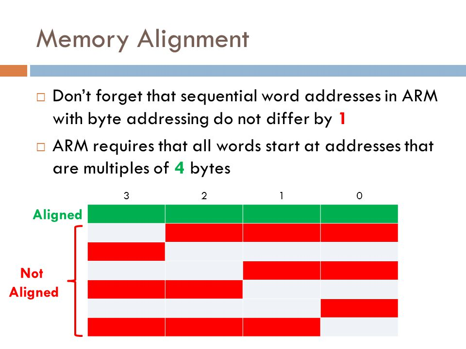 Memory Alignment Don't forget that sequential word addresses in ARM with byte addressing do not differ by 1.
