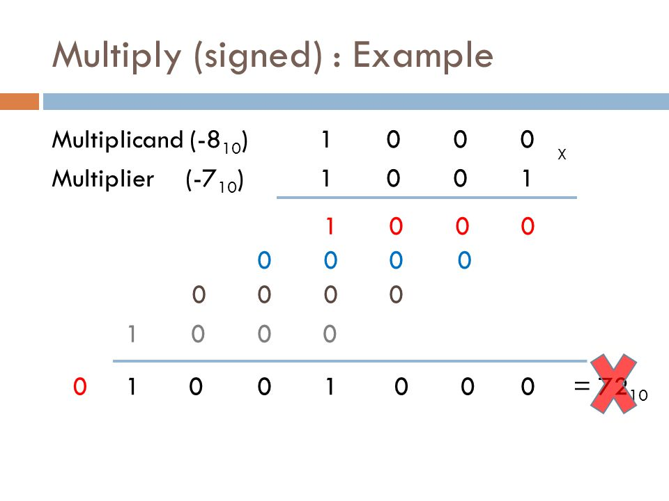 Multiply (signed) : Example