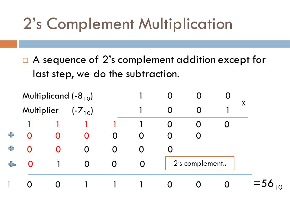 2's Complement Multiplication