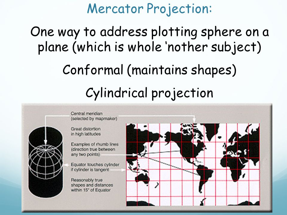 Conformal (maintains shapes) Cylindrical projection