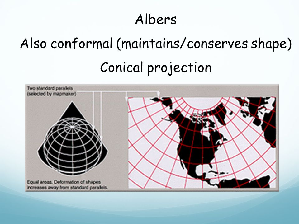 Also conformal (maintains/conserves shape)