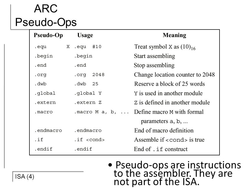 ARC Pseudo-Ops • Pseudo-ops are instructions to the assembler. They are not part of the ISA.