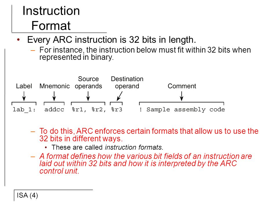 Instruction Format Every ARC instruction is 32 bits in length.