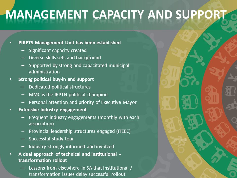 MANAGEMENT CAPACITY AND SUPPORT