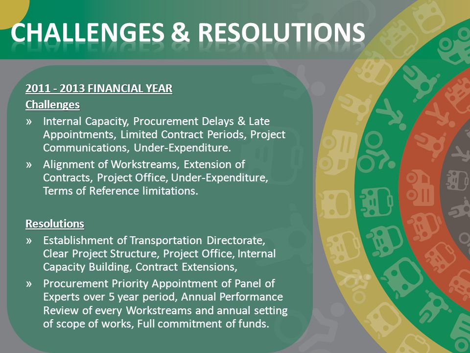 CHALLENGES & RESOLUTIONS