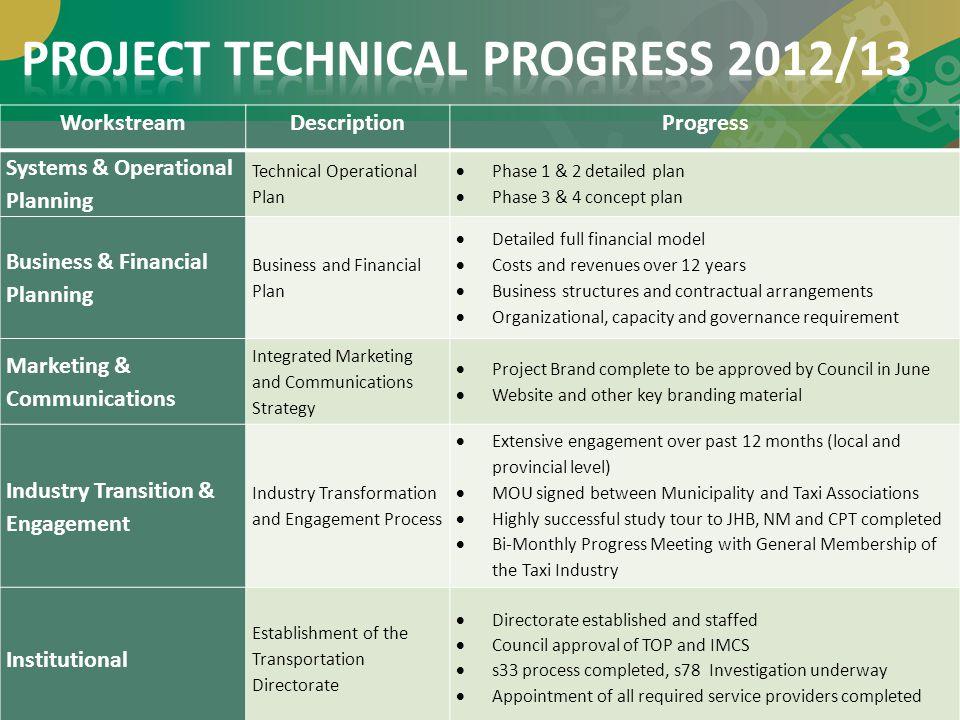 PROJECT TECHNICAL PROGRESS 2012/13