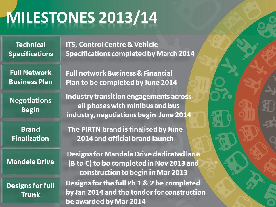 MILESTONES 2013/14 Technical Specifications