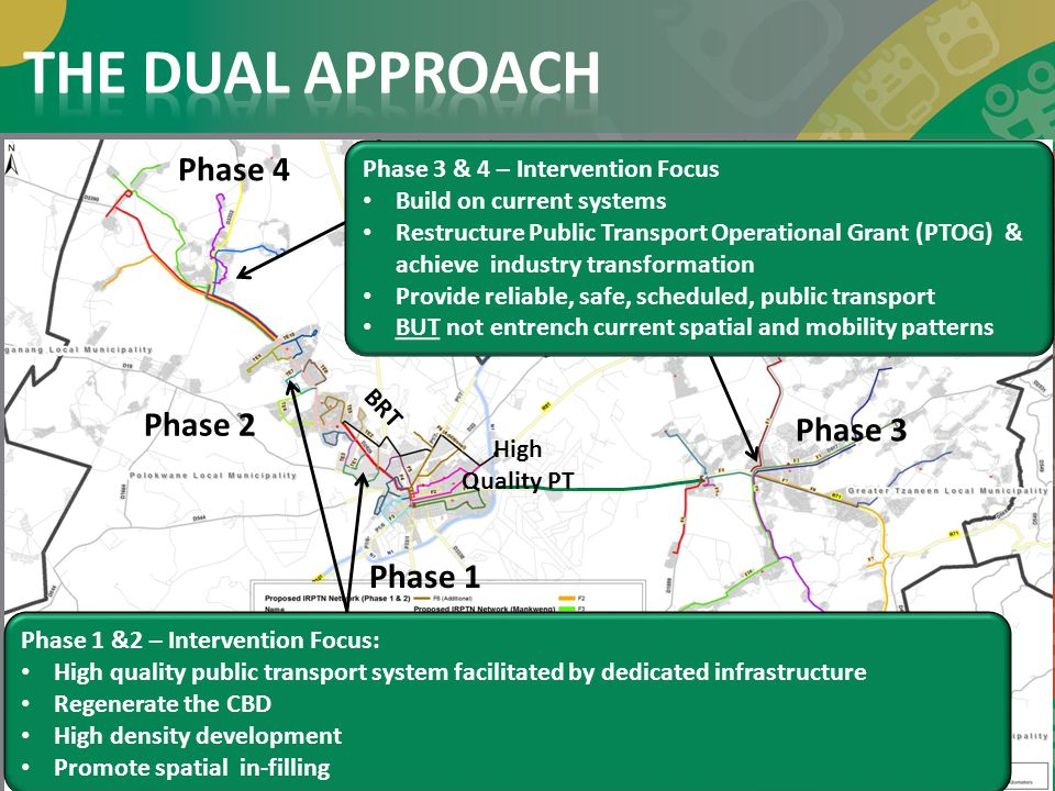 THE DUAL APPROACH Phase 4 Phase 2 Phase 3 Phase 1