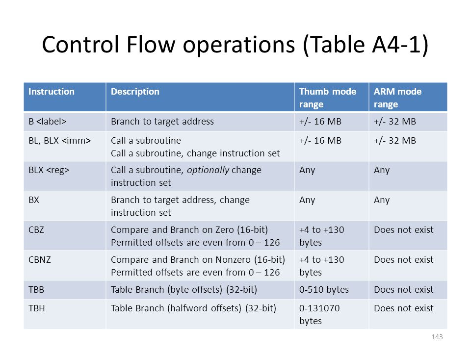 Control Flow operations (Table A4-1)