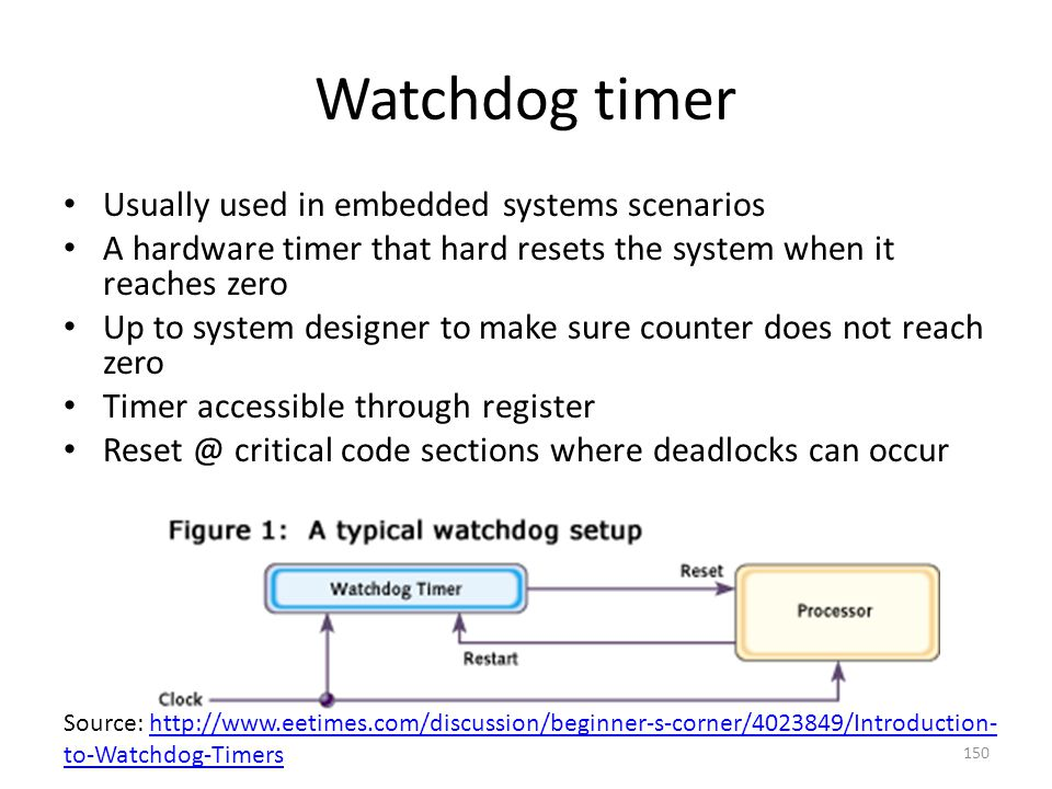 Watchdog timer Usually used in embedded systems scenarios
