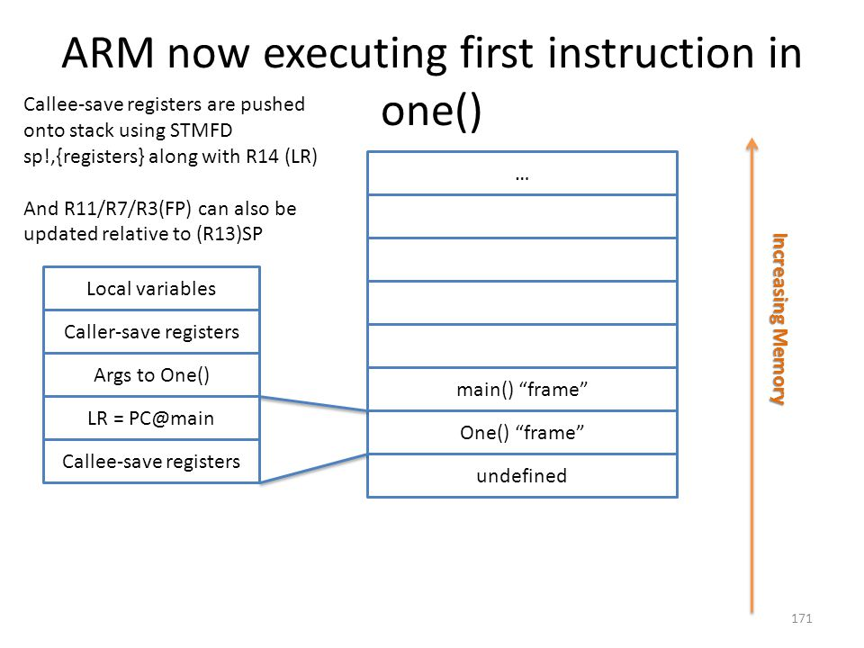 ARM now executing first instruction in one()