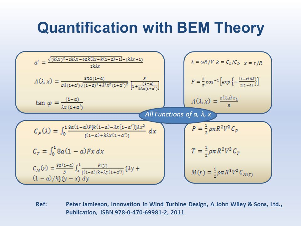 Quantification with BEM Theory