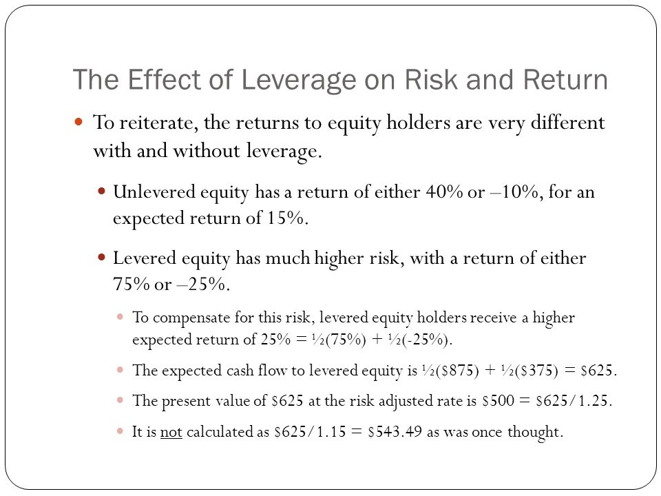 The Effect of Leverage on Risk and Return