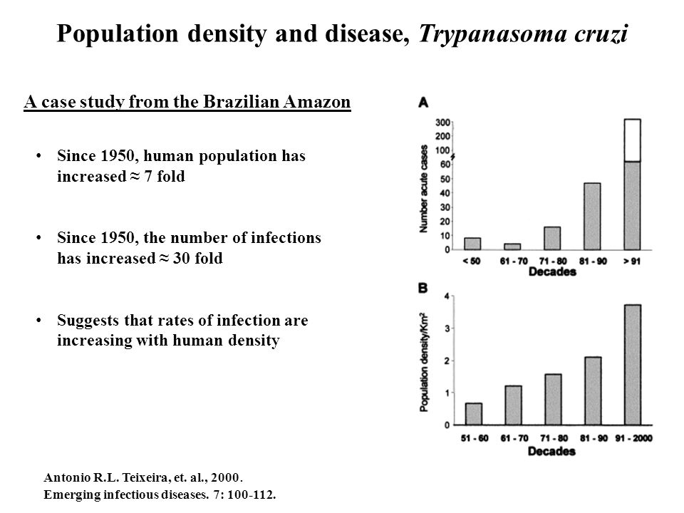 Population density and disease, Trypanasoma cruzi