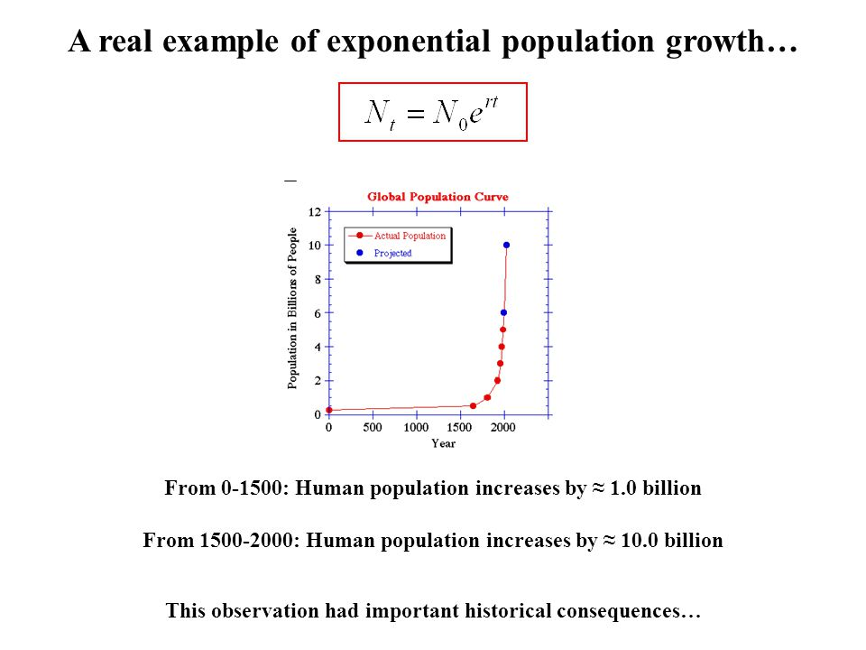 A real example of exponential population growth…