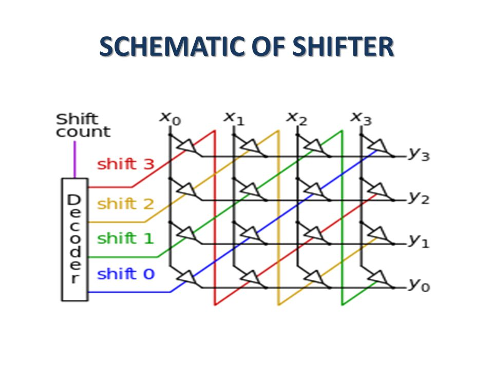SCHEMATIC OF SHIFTER
