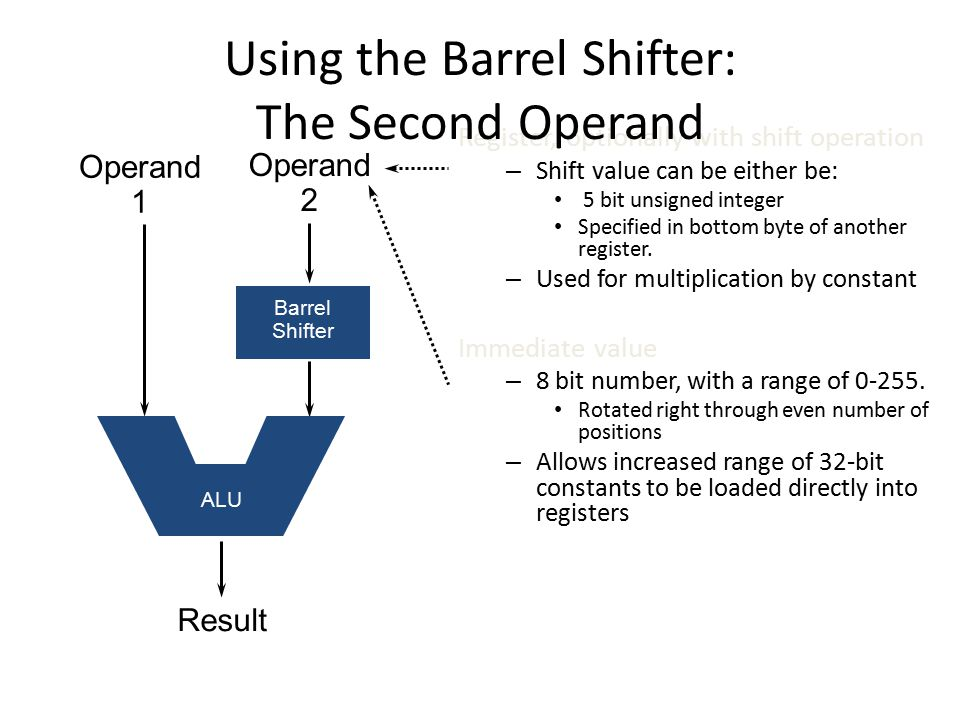 Using the Barrel Shifter: The Second Operand